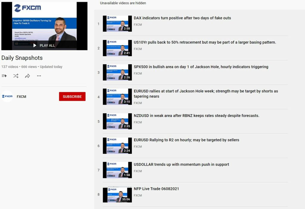 Daily Snapshot videos featuring market analysis, available on YouTube